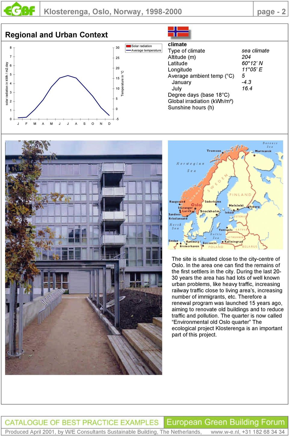 18 C) Global irradiation (kwh/m²) Sunshine hours (h) sea climate 204 60 12 N 11 0 E -4.3 16.4 0 J F M A M J J A S O N D - The site is situated close to the city-centre of Oslo.
