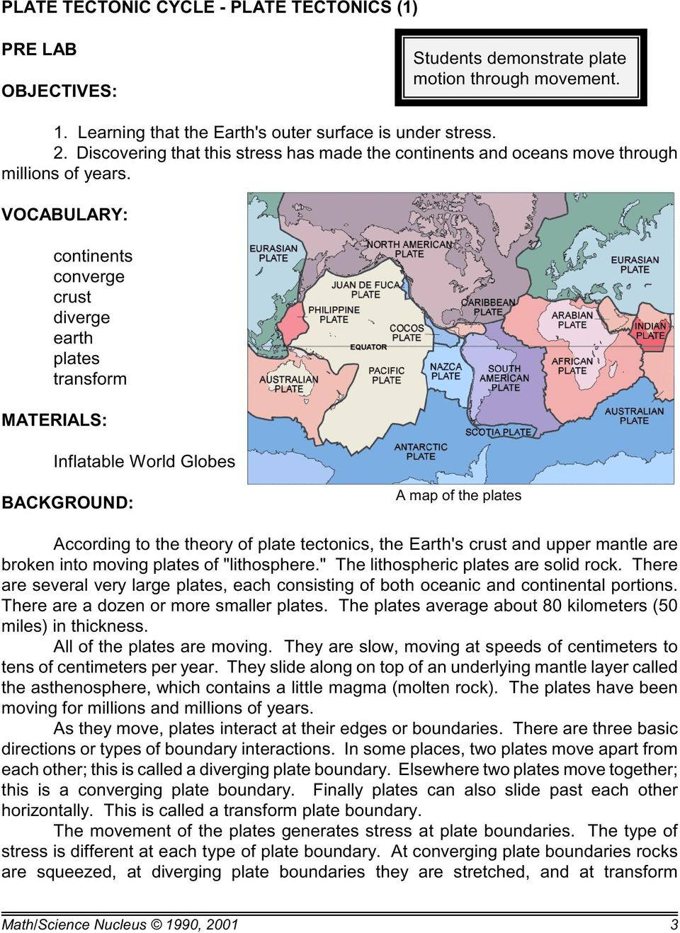 VOCABULARY: continents converge crust diverge earth plates transform MATERIALS: Inflatable World Globes BACKGROUND: A map of the plates According to the theory of plate tectonics, the Earth's crust