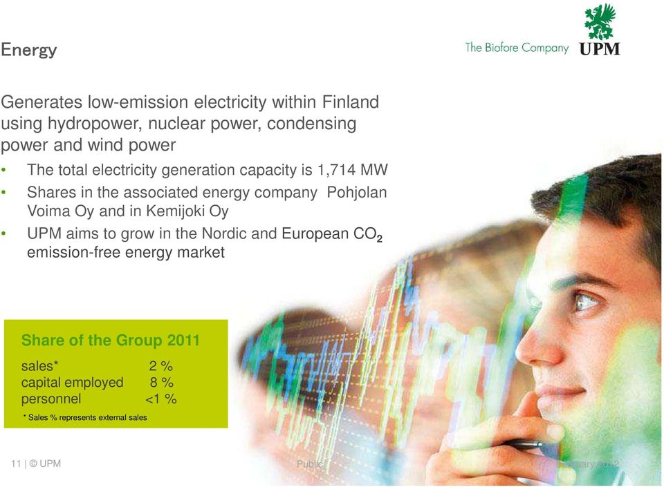 Pohjolan Voima Oy and in Kemijoki Oy UPM aims to grow in the Nordic and European CO 2 emission-free energy