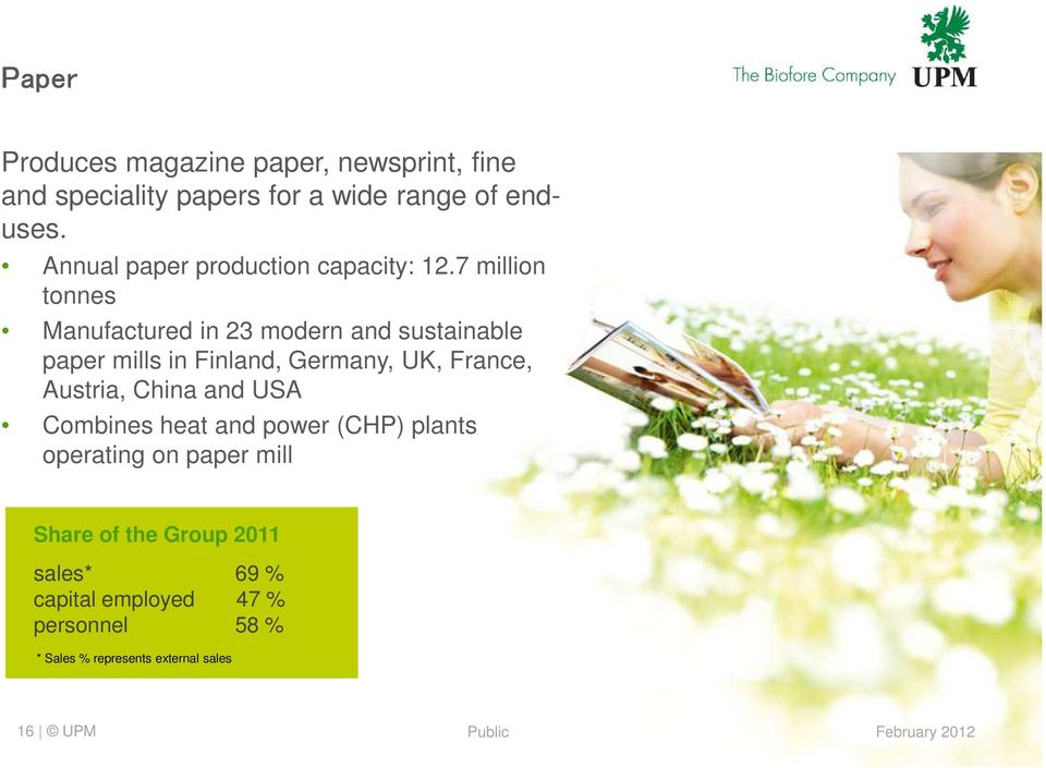 7 million tonnes Manufactured in 23 modern and sustainable paper mills in Finland, Germany, UK, France,