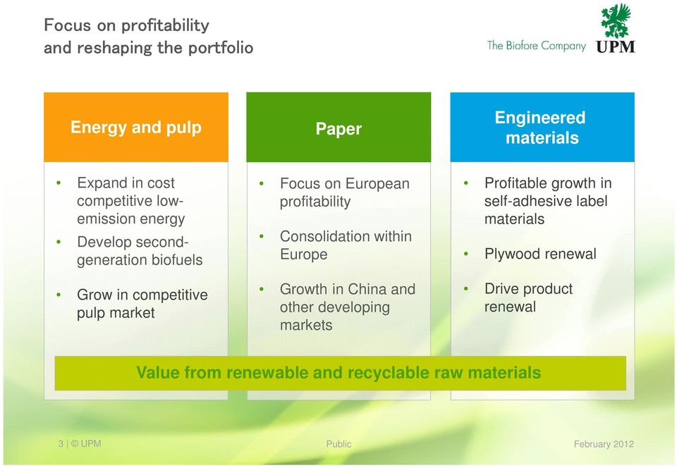 European profitability Consolidation within Europe Growth in China and other developing markets Profitable growth