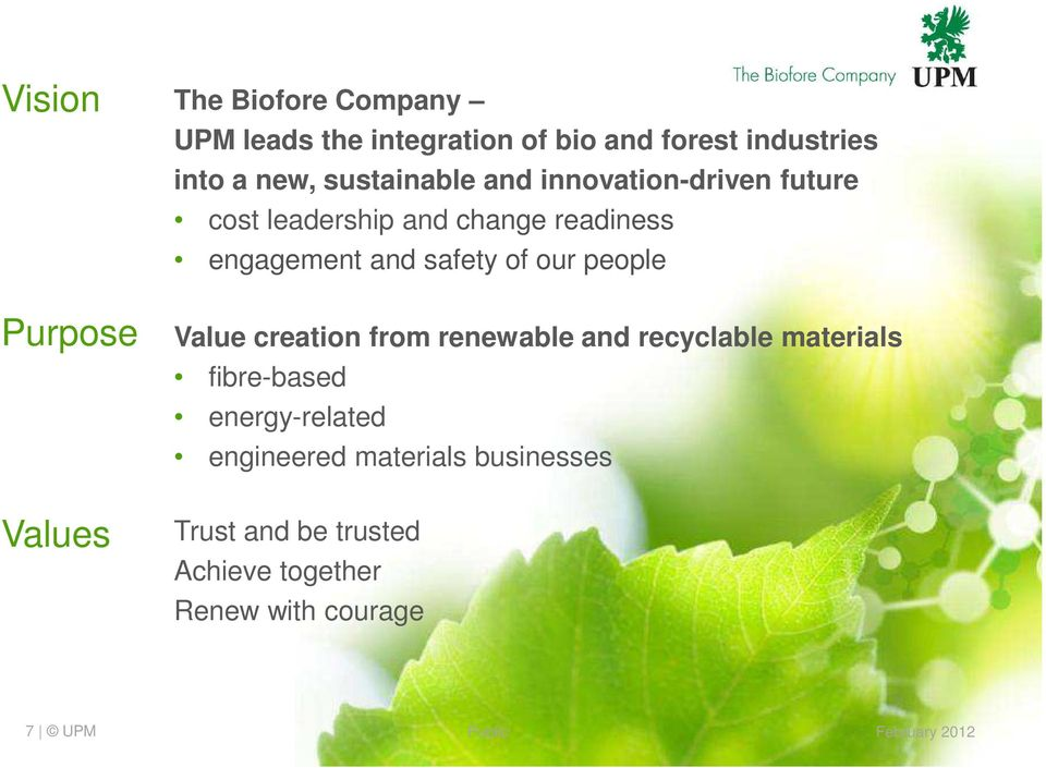 engagement and safety of our people Value creation from renewable and recyclable materials