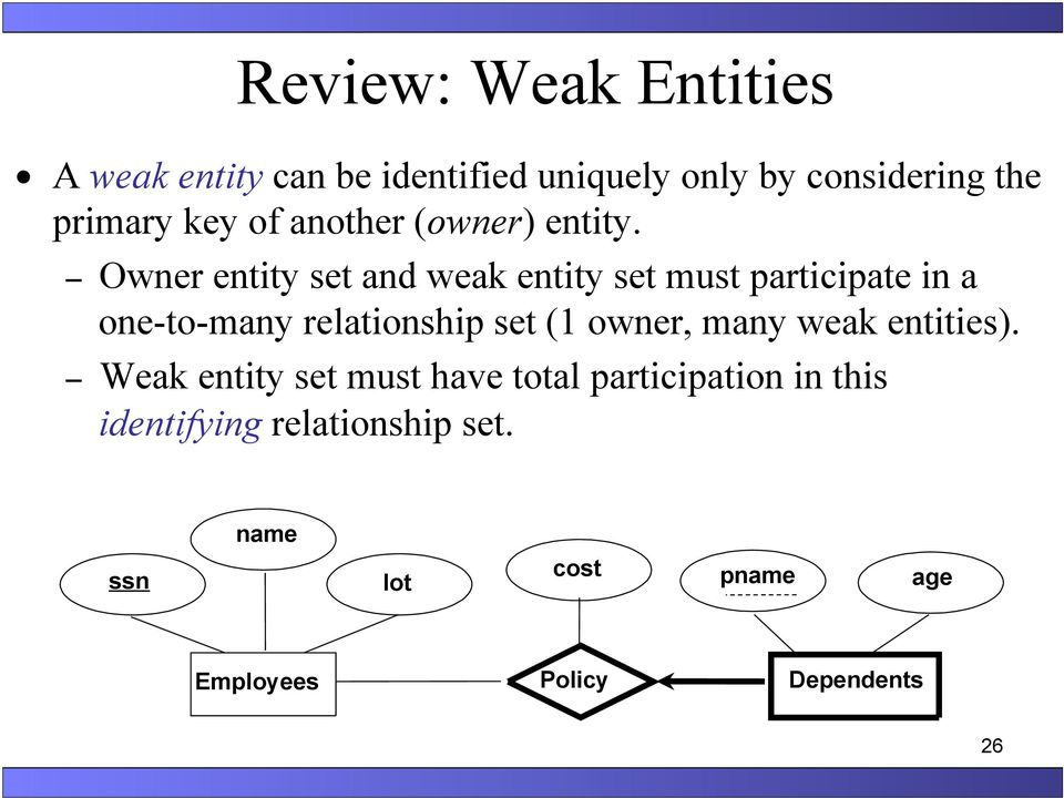 Owner entity set and weak entity set must participate in a one-to-many relationship set (1
