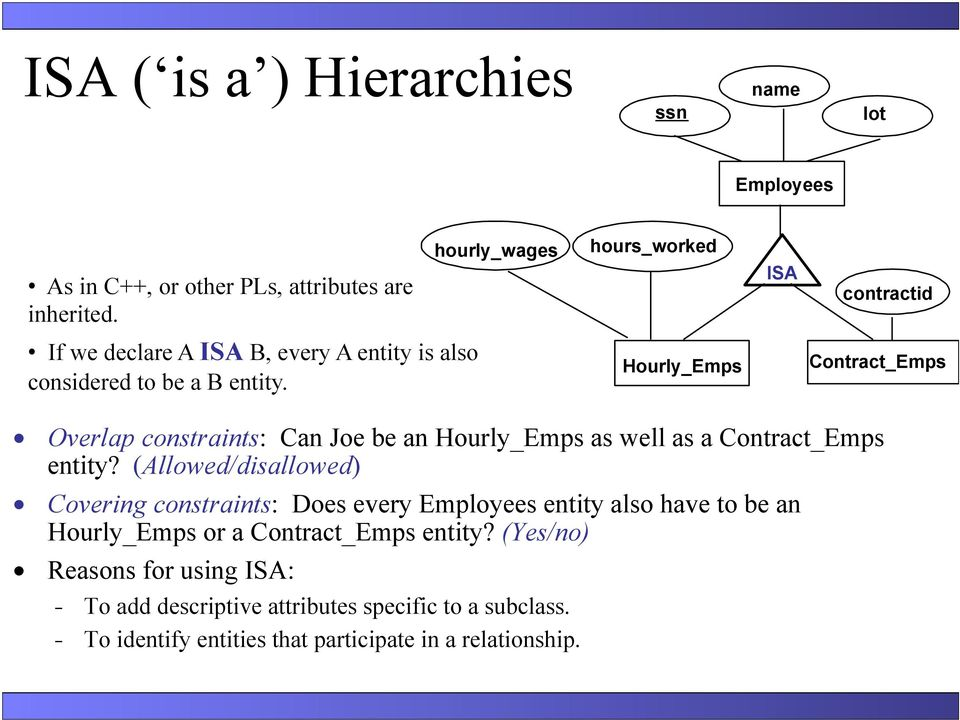 Hourly_Emps Contract_Emps Overlap constraints: Can Joe be an Hourly_Emps as well as a Contract_Emps entity?