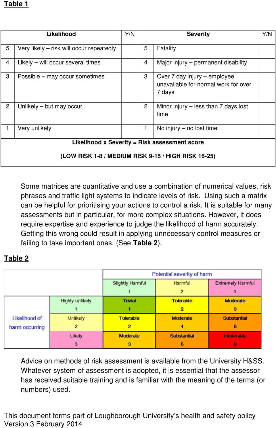 Risk assessment score (LOW RISK 1-8 / MEDIUM RISK 9-15 / HIGH RISK 16-25) Table 2 Some matrices are quantitative and use a combination of numerical values, risk phrases and traffic light systems to