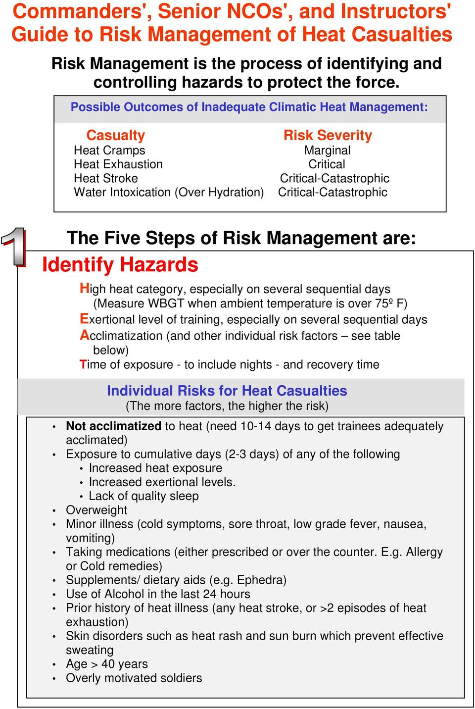 Critical-Catastrophic The Five Steps of Risk Management are: Identify Hazards High heat category, especially on several sequential days (Measure WBGT when ambient temperature is over 75º F)