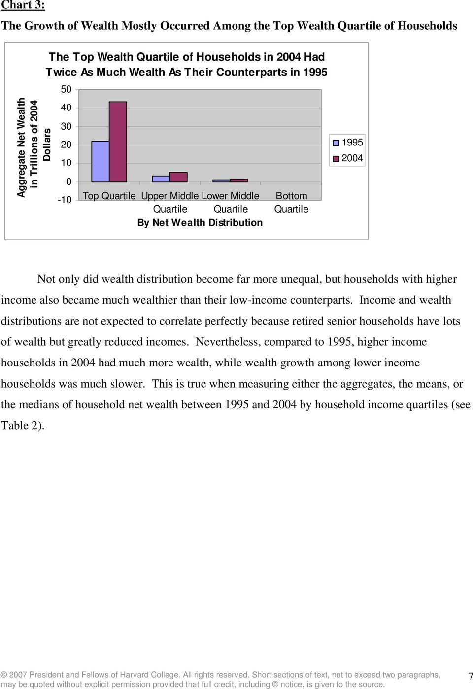 higher income also became much wealthier than their low-income counterparts.
