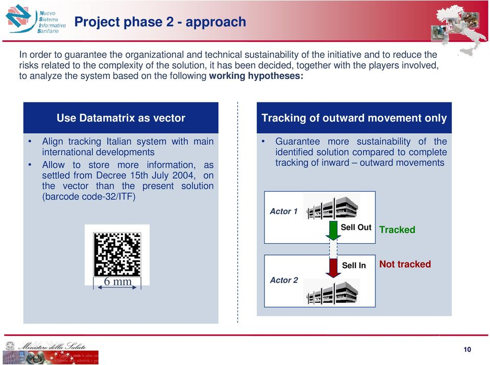 international developments Allow to store more information, as settled from Decree 15th July 2004, on the vector than the present solution (barcode code-32/itf) Tracking of outward