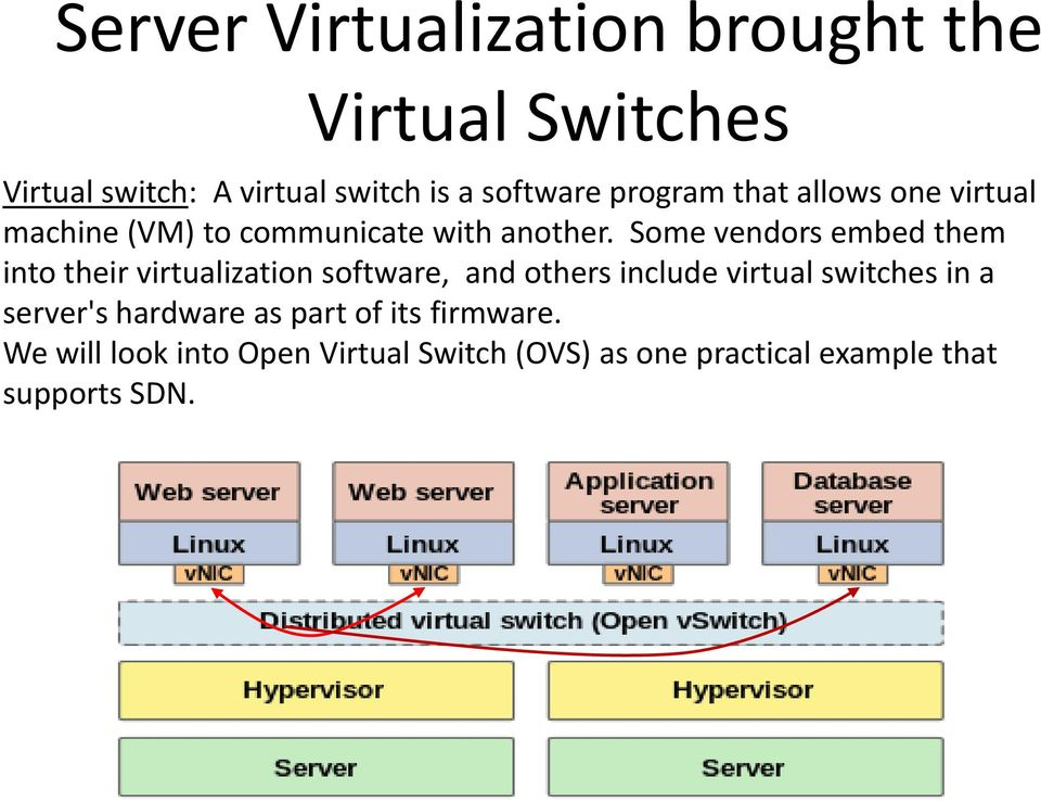 Some vendors embed them into their virtualization software, and others include virtual switches in a