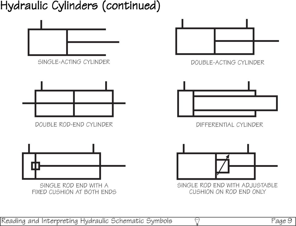 the secret of hydraulic schematics  btphydraulics