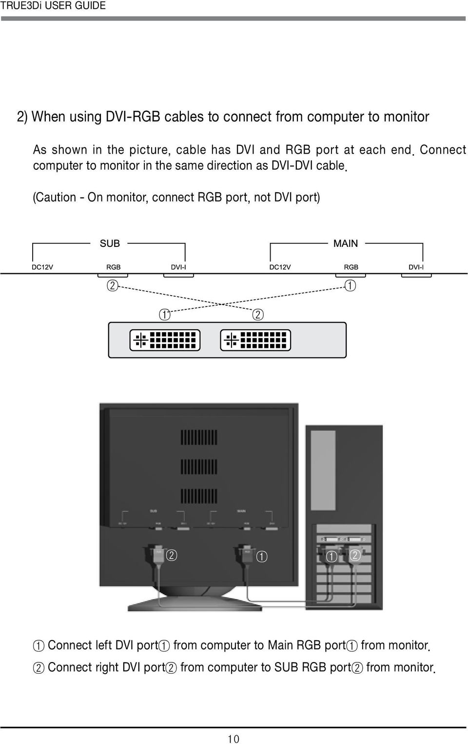 Connect computer to monitor in the same direction as DVI-DVI cable.