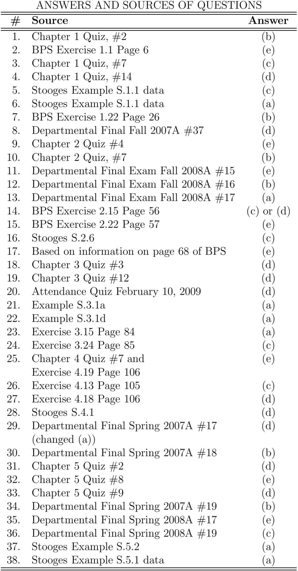 Departmental Final Exam Fall 2008A #15 (e) 12. Departmental Final Exam Fall 2008A #16 (b) 13. Departmental Final Exam Fall 2008A #17 (a) 14. BPS Exercise 2.15 Page 56 (c) or (d) 15. BPS Exercise 2.22 Page 57 (e) 16.
