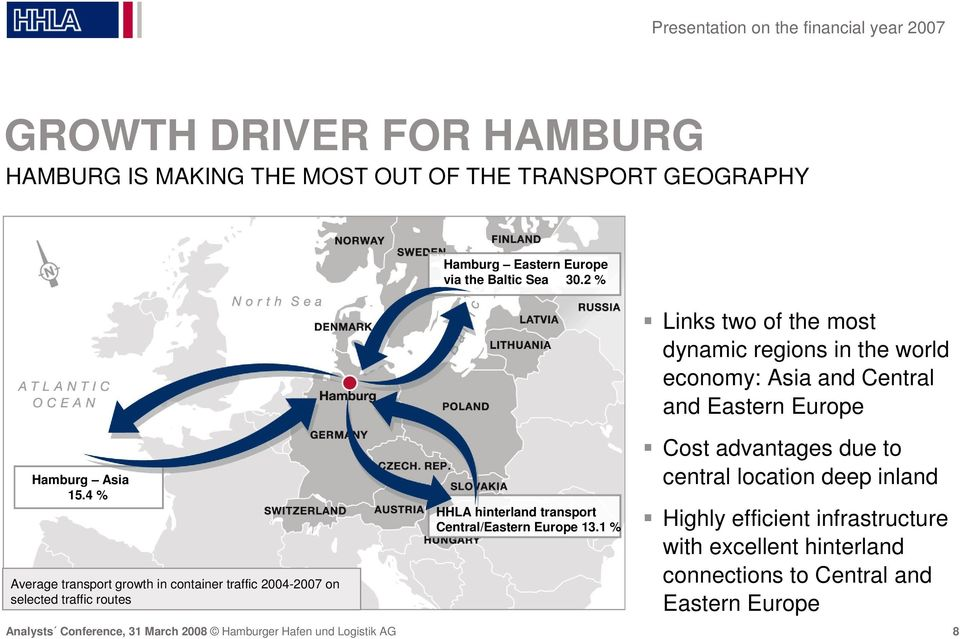 4 % Average transport growth in container traffic 2004-2007 on selected traffic routes HHLA hinterland transport Central/Eastern Europe 13.