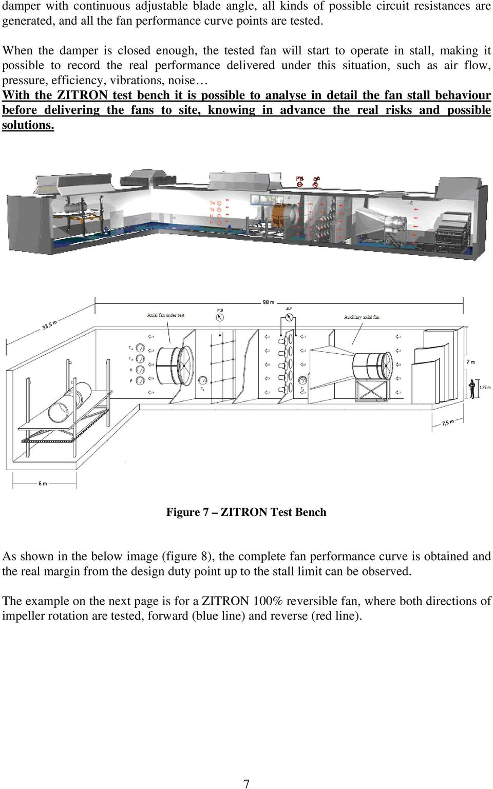 efficiency, vibrations, noise With the ZITRON test bench it is possible to analyse in detail the fan stall behaviour before delivering the fans to site, knowing in advance the real risks and possible