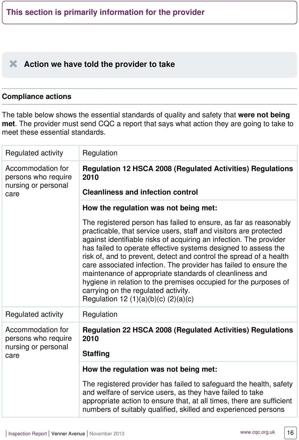 Regulated activity Accommodation for persons who require nursing or personal care Regulation Regulation 12 HSCA 2008 (Regulated Activities) Regulations 2010 Cleanliness and infection control How the