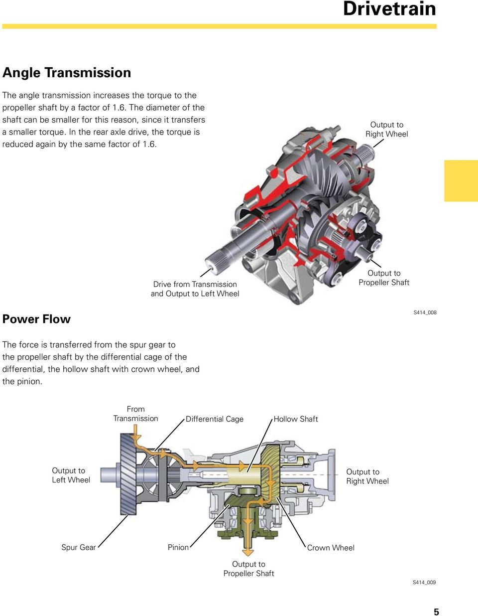 Output to Right Wheel Drive from Transmission and Output to Left Wheel Output to Propeller Shaft Power Flow S414_008 The force is transferred from the spur gear to the propeller