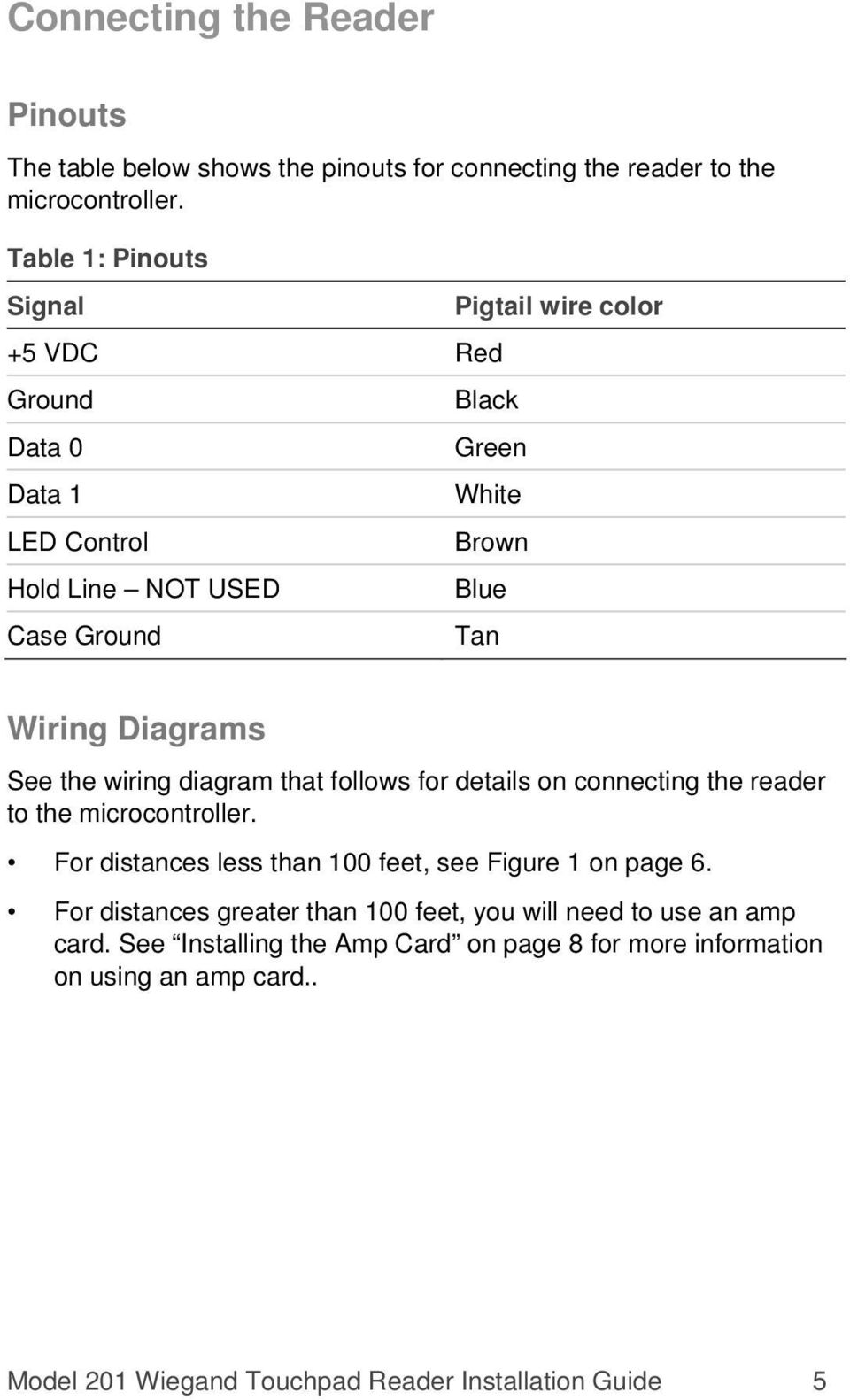 Diagrams See the wiring diagram that follows for details on connecting the reader to the microcontroller.