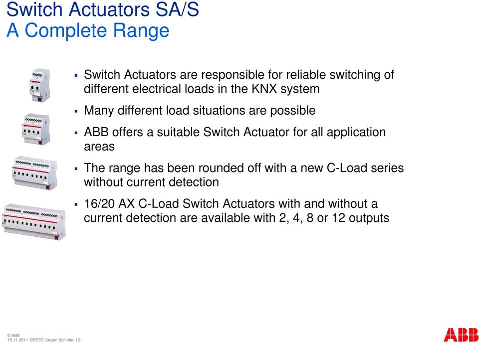 areas The range has been rounded off with a new C-Load series without current detection 16/20 AX C-Load Switch