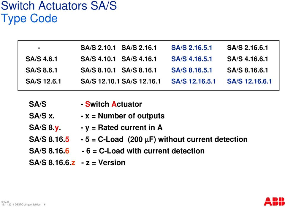- x = Number of outputs SA/S 8.y. - y = Rated current in A SA/S 8.16.5-5 = C-Load (200 F) without current detection SA/S 8.16.6-6 = C-Load with current detection SA/S 8.
