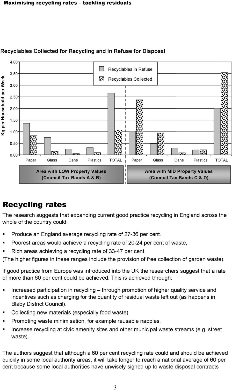 research suggests that expanding current good practice recycling in England across the whole of the country could: Produce an England average recycling rate of 27-36 per cent.