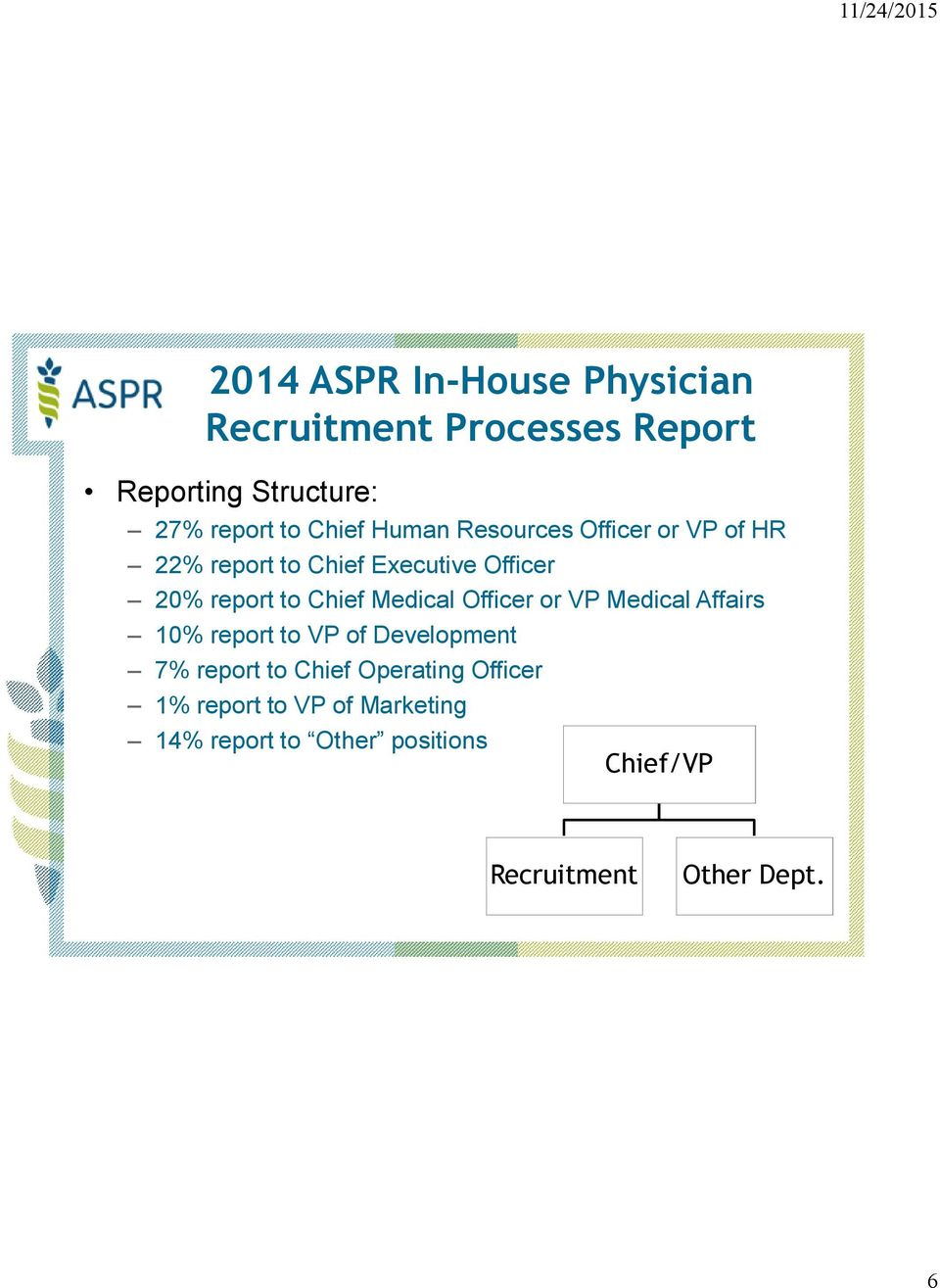 Medical Officer or VP Medical Affairs 10% report to VP of Development 7% report to Chief Operating