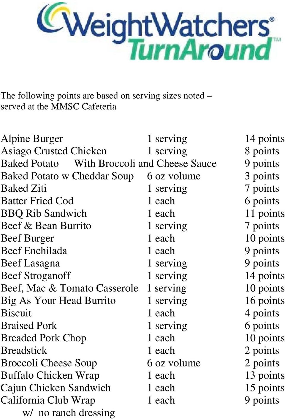 Beef Burger 1 each 10 points Beef Enchilada 1 each 9 points Beef Lasagna 1 serving 9 points Beef Stroganoff 1 serving 14 points Beef, Mac & Tomato Casserole 1 serving 10 points Big As Your Head