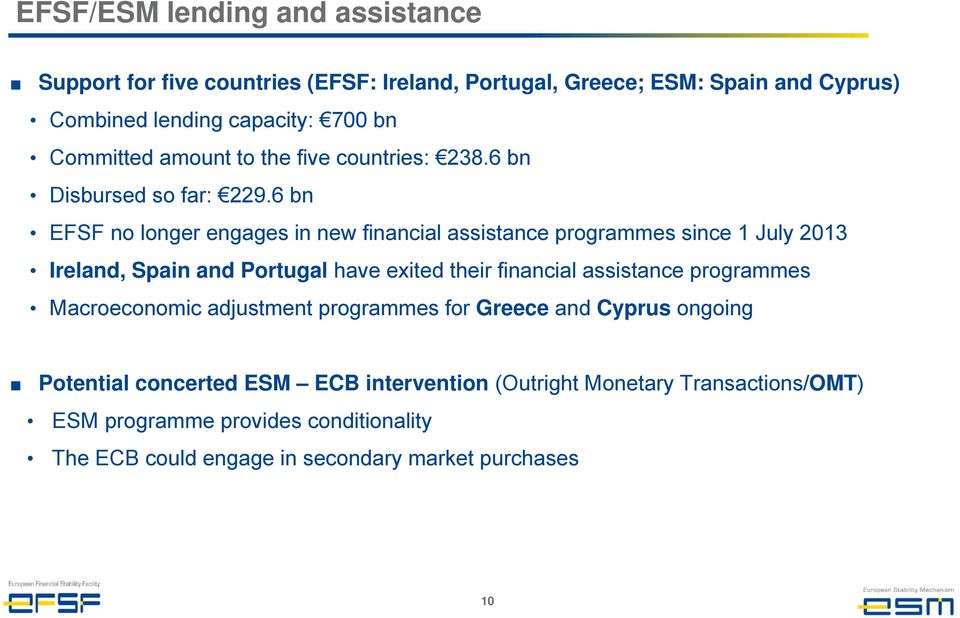 6 bn EFSF no longer engages in new financial assistance programmes since 1 July 2013 Ireland, Spain and Portugal have exited their financial assistance