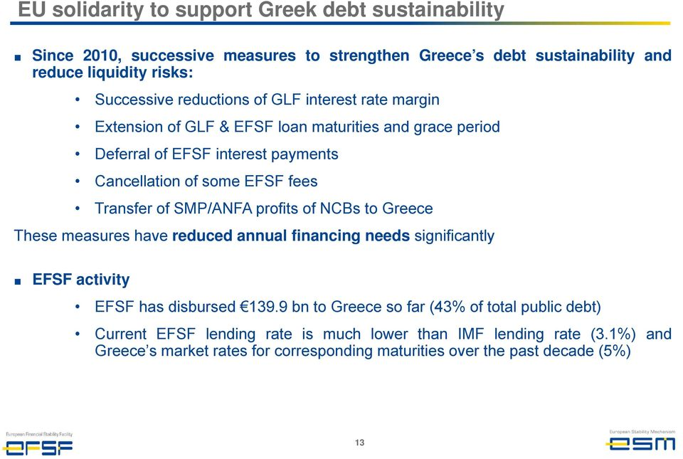 Transfer of SMP/ANFA profits of NCBs to Greece These measures have reduced annual financing needs significantly EFSF activity EFSF has disbursed 139.