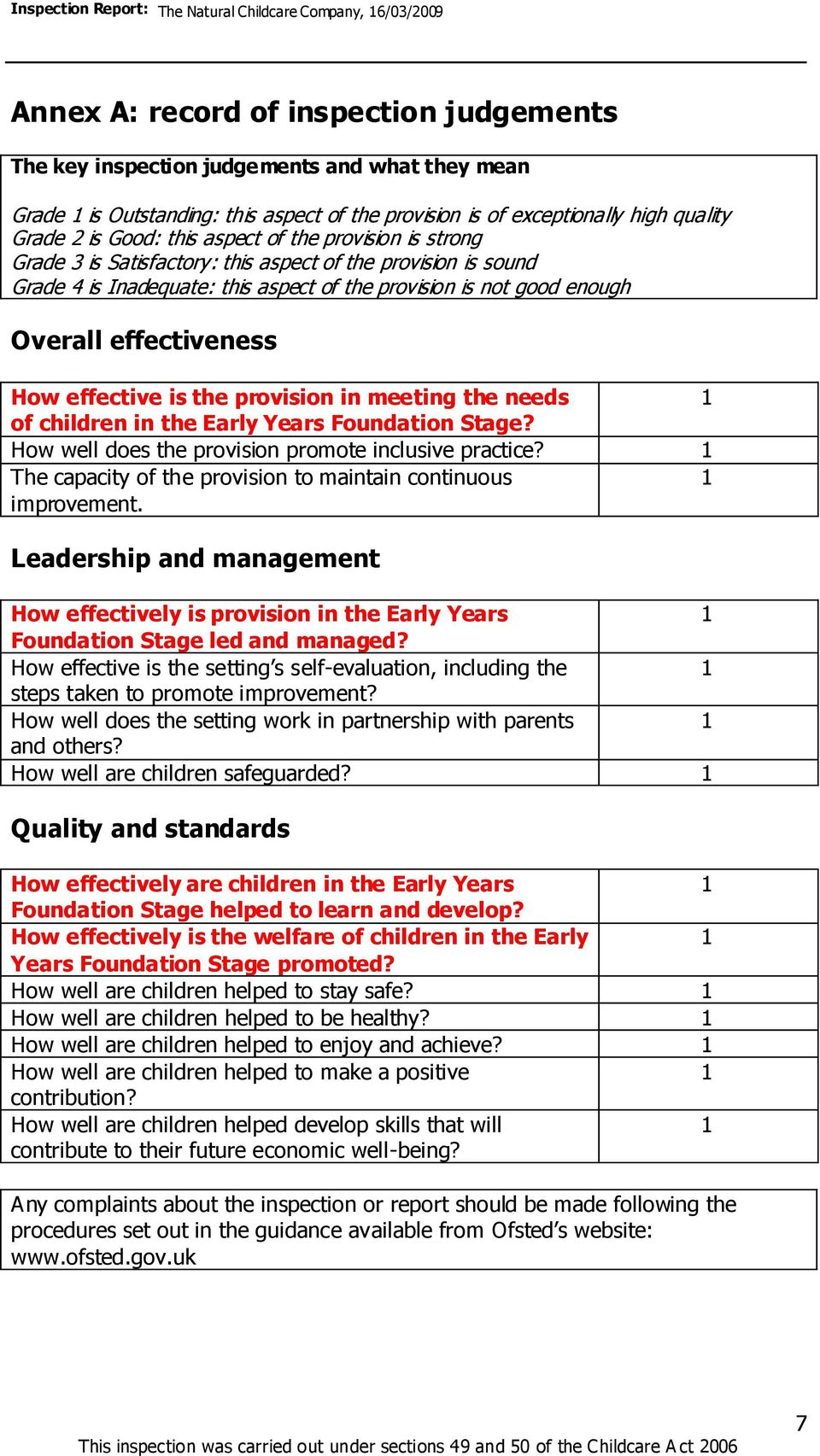 the provision is not good enough Overall effectiveness How effective is the provision in meeting the needs of children in the Early Years Foundation Stage?