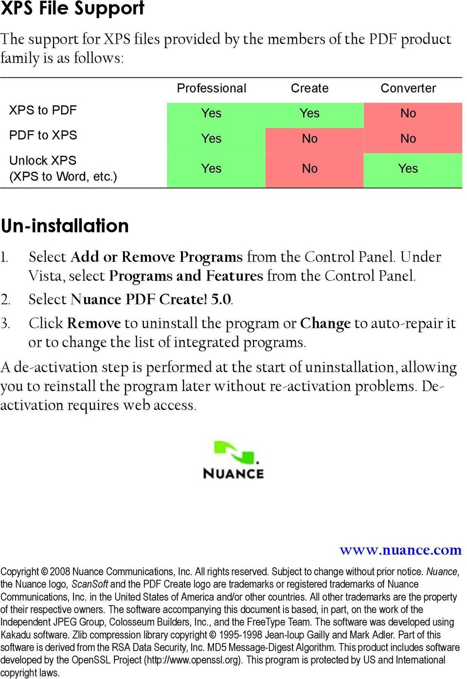 Click Remove to uninstall the program or Change to auto-repair it or to change the list of integrated programs.