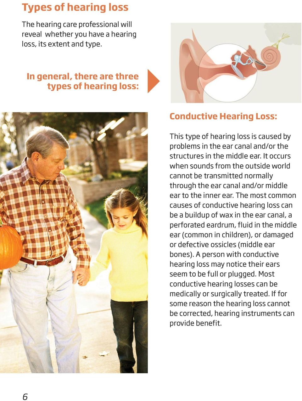 It occurs when sounds from the outside world cannot be transmitted normally through the ear canal and/or middle ear to the inner ear.