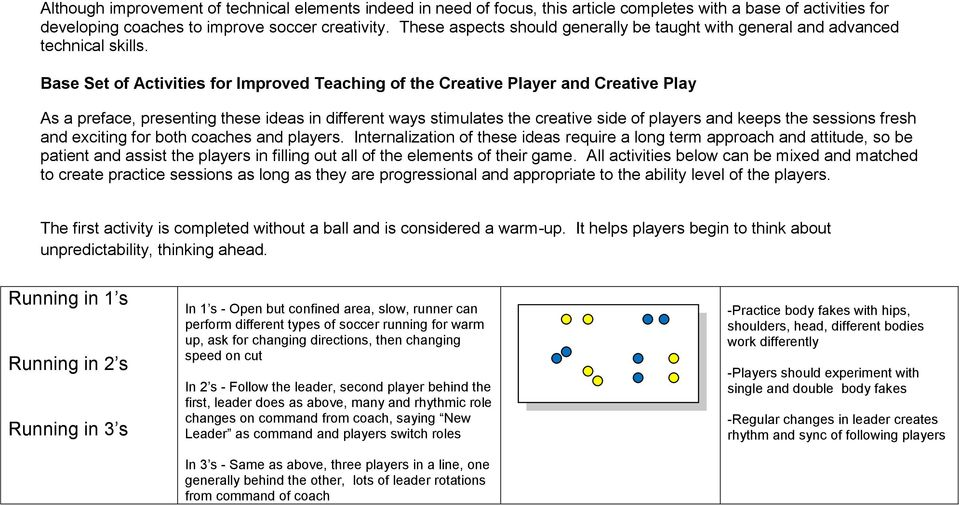 Base Set of Activities for Improved Teaching of the Creative Player and Creative Play As a preface, presenting these ideas in different ways stimulates the creative side of players and keeps the