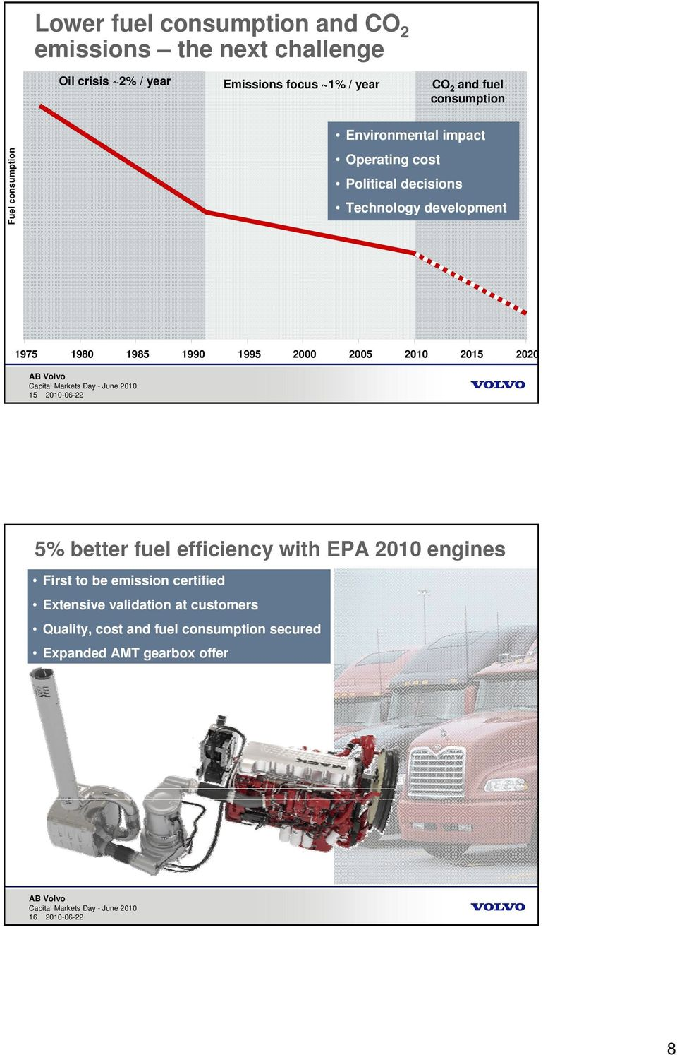 1990 1995 2000 2005 2010 2015 2020 15 2010-06-22 5% better fuel efficiency with EPA 2010 engines First to be emission