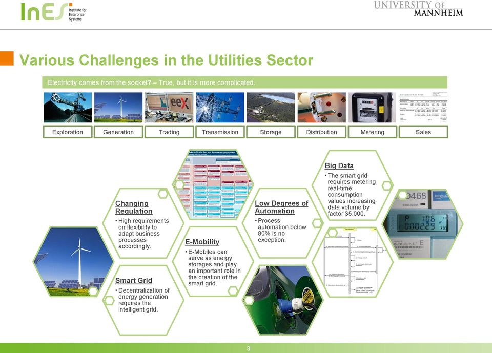 processes accordingly. Smart Grid Decentralization of energy generation requires the intelligent grid.