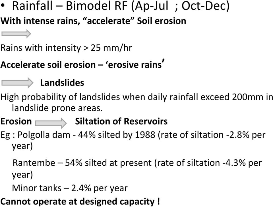 landslide prone areas. Erosion Siltation of Reservoirs Eg : Polgolla dam 44% silted by 1988 (rate of siltation 2.