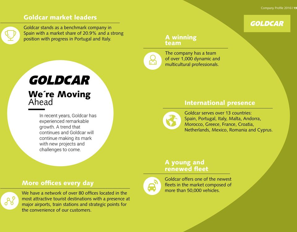 A trend that continues and Goldcar will continue making its mark with new projects and challenges to come.