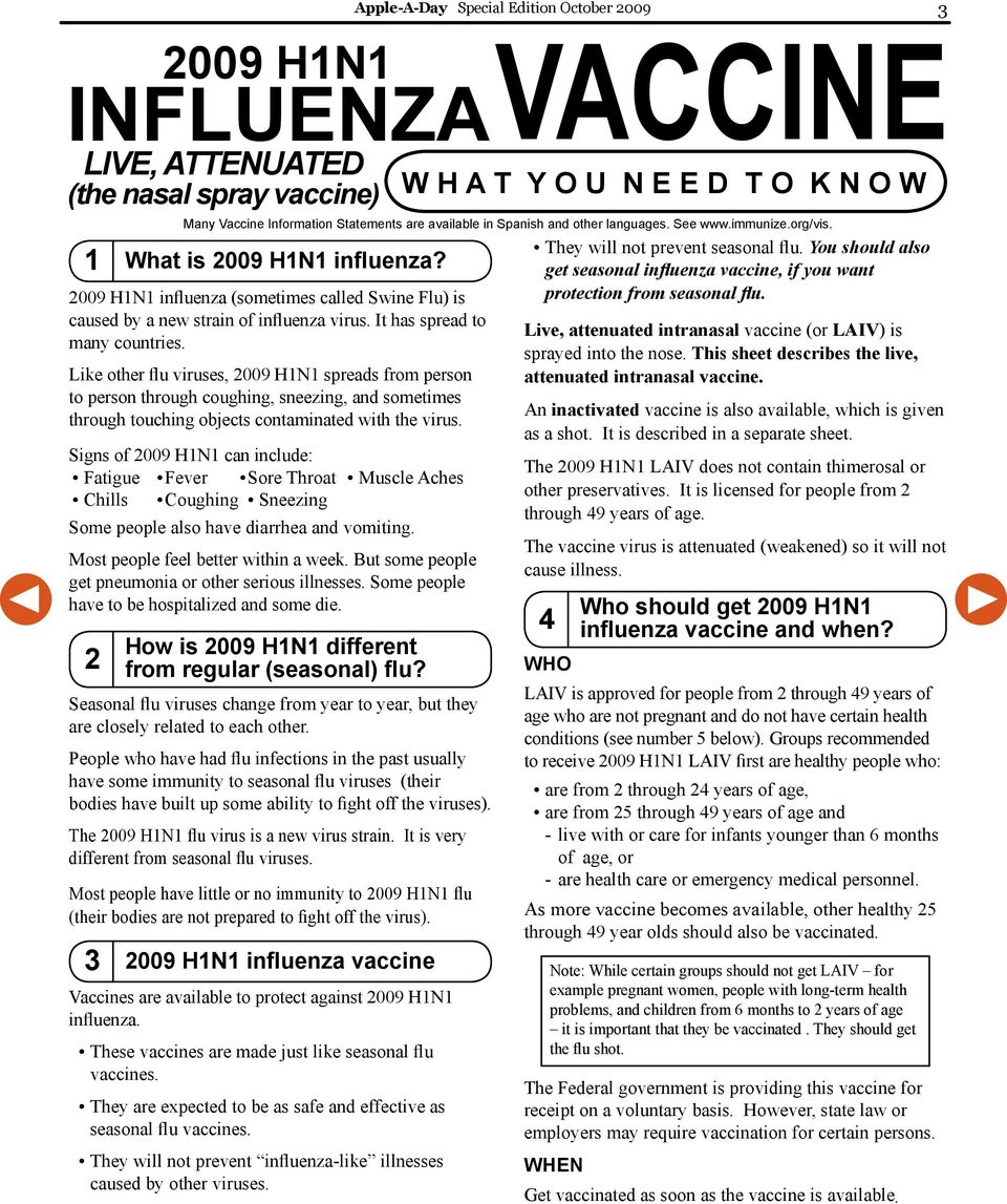 Signs of 2009 H1N1 can include: Fatigue Fever Sore Throat Muscle Aches Chills Coughing Sneezing Some people also have diarrhea and vomiting. Most people feel better within a week.