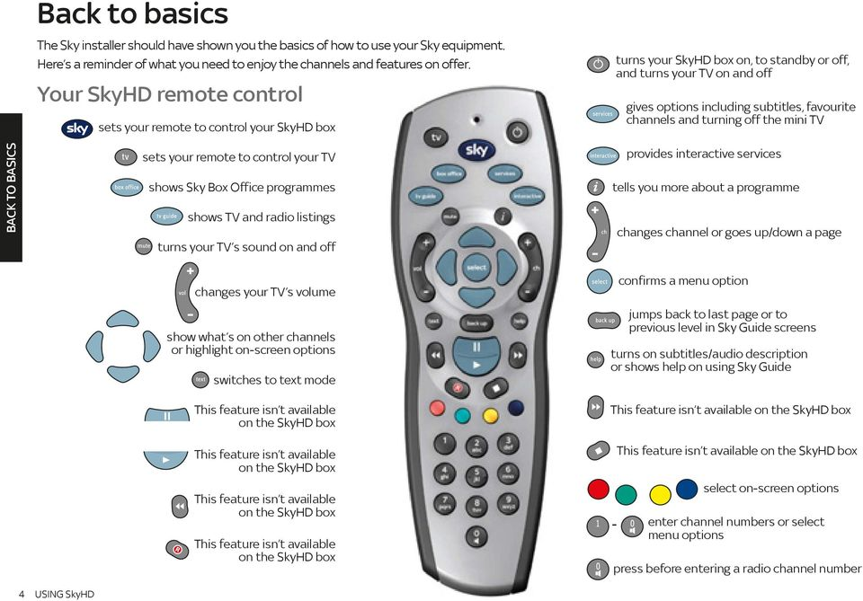 turning off the mini TV BACK TO BASICS sets your remote to control your TV shows Sky Box Office programmes shows TV and radio listings turns your TV s sound on and off provides interactive services
