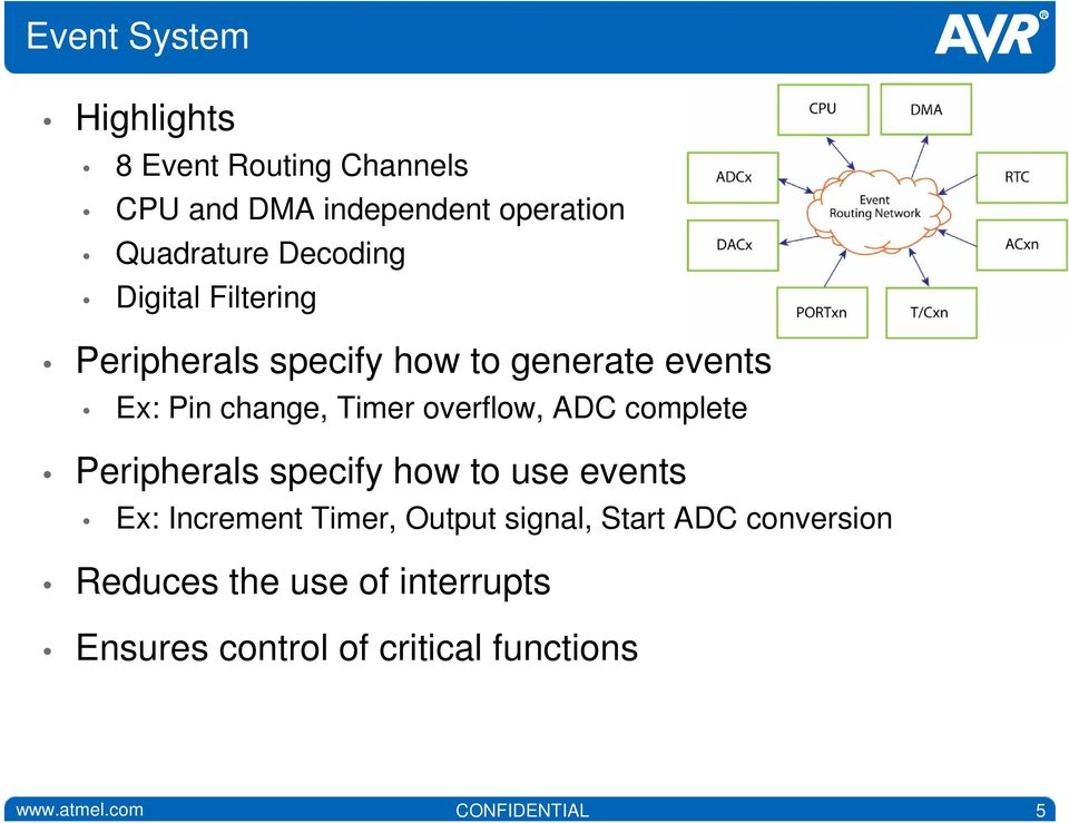 overflow, ADC complete Peripherals specify how to use events Ex: Increment Timer, Output signal,