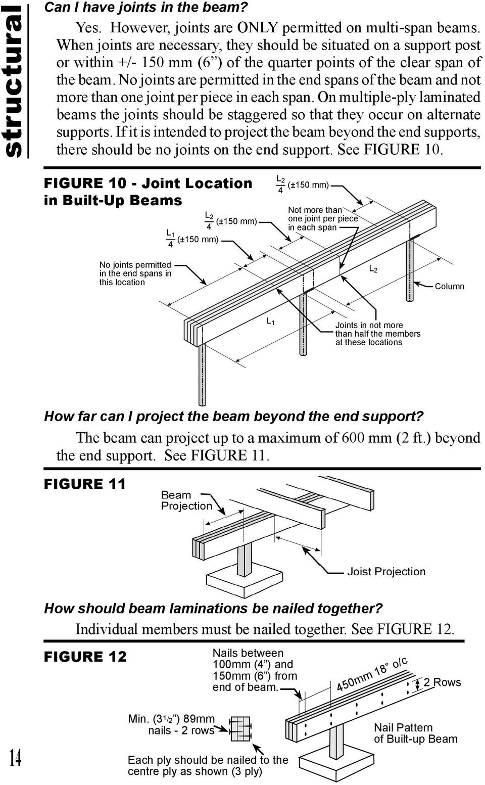 No joints are permitted in the end spans of the beam and not more than one joint per piece in each span.
