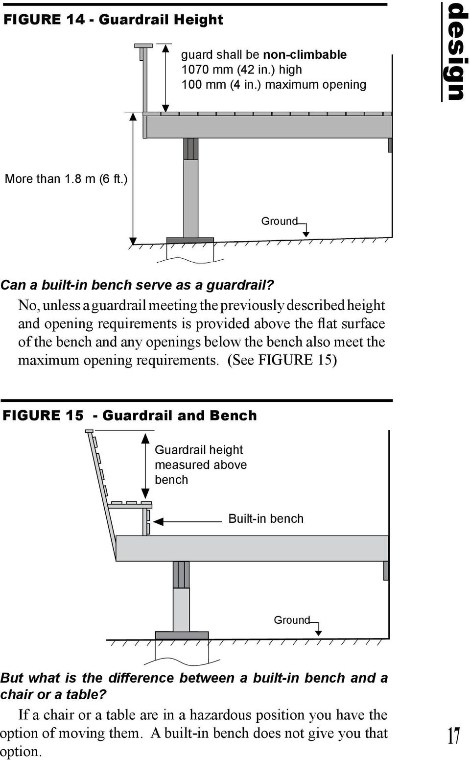 No, unless a guardrail meeting the previously described height and opening requirements is provided above the flat surface of the bench and any openings below the bench also meet