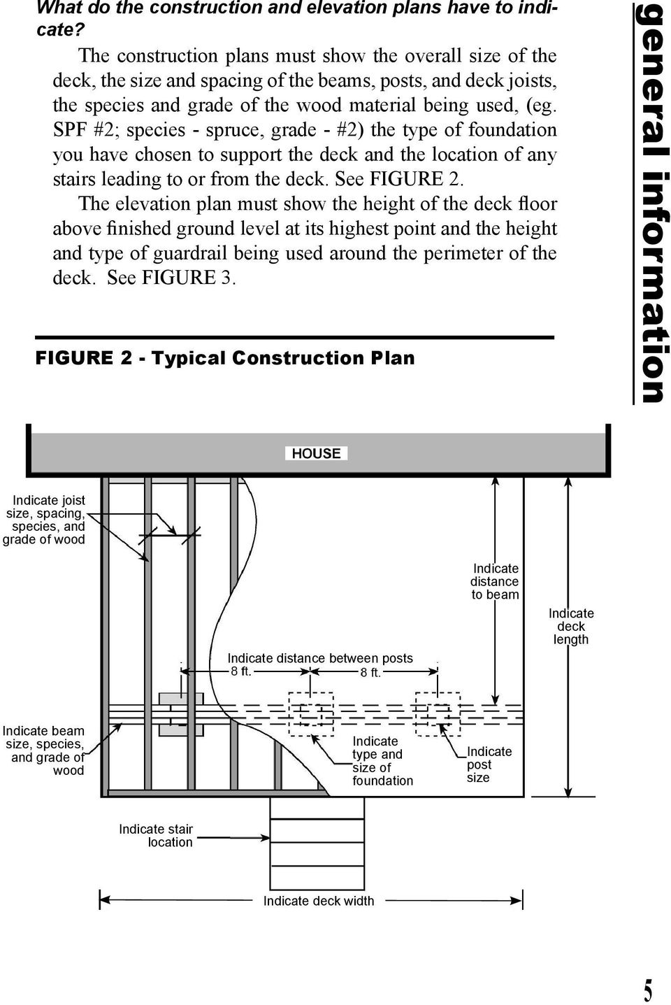 SPF #2; species - spruce, grade - #2) the type of foundation you have chosen to support the deck and the location of any stairs leading to or from the deck. See FIGURE 2.