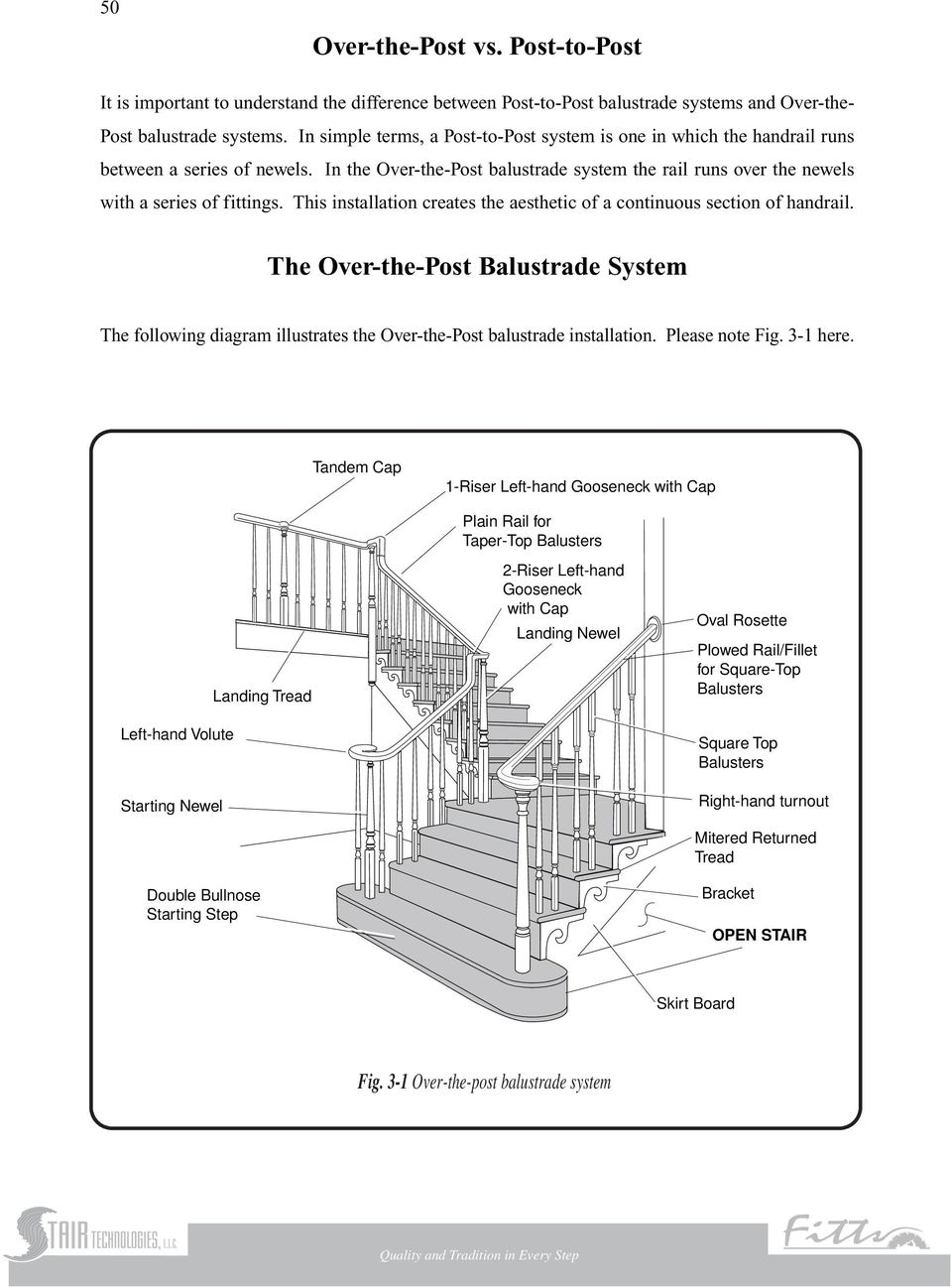 This installation creates the aesthetic of a continuous section of handrail. The Over-the-Post Balustrade System The following diagram illustrates the Over-the-Post balustrade installation.