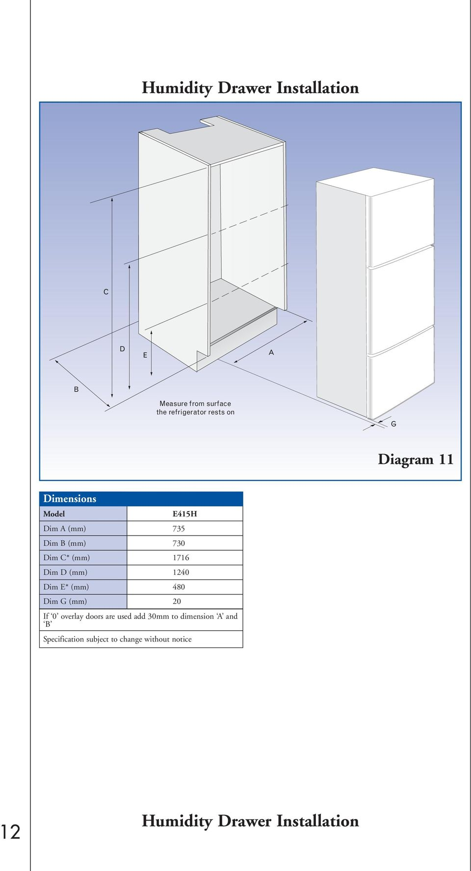 1240 Dim E* (mm) 480 Dim G (mm) 20 If 0 overlay doors are used add 30mm to dimension