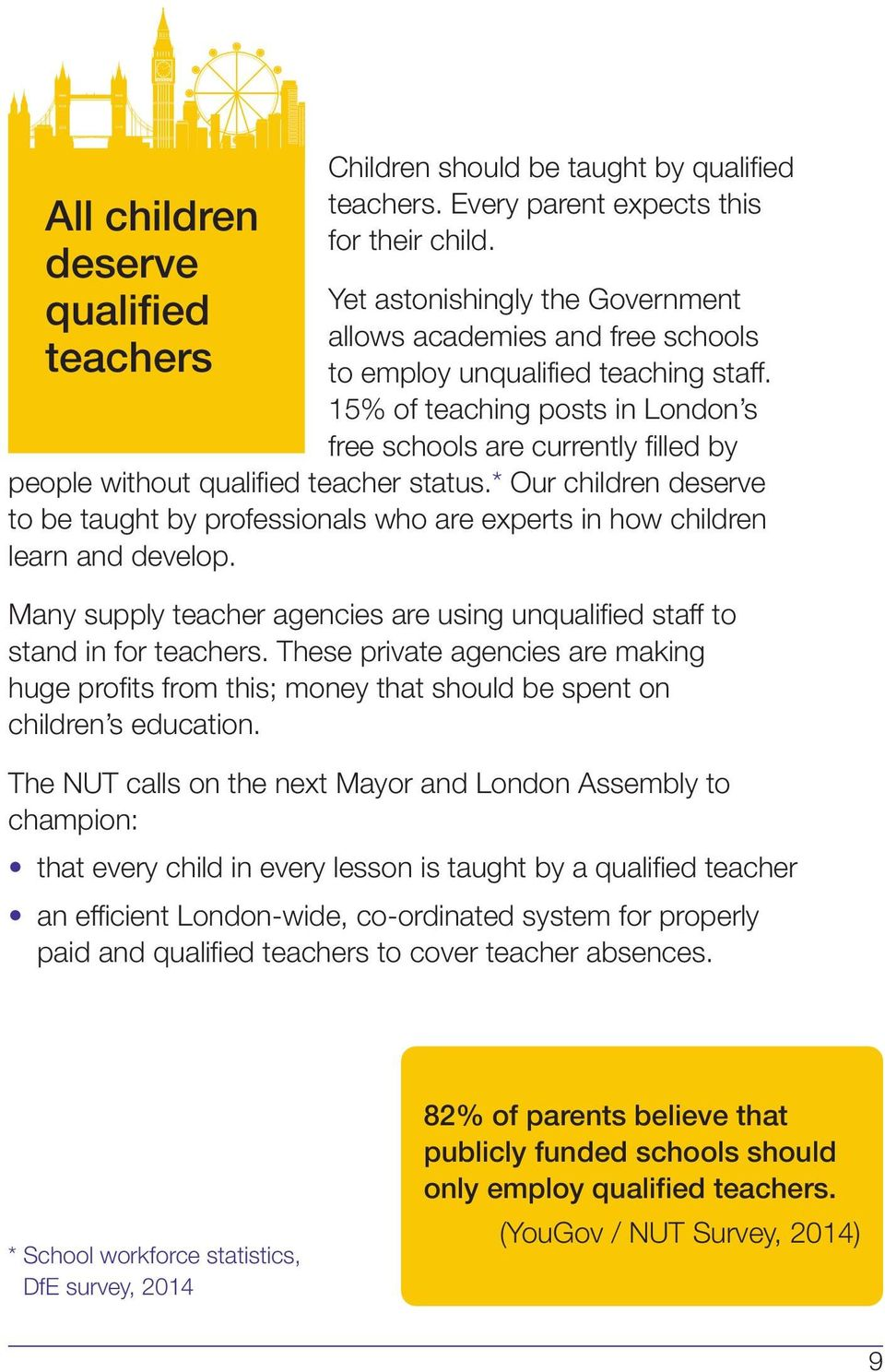 15% of teaching posts in London s free schools are currently filled by people without qualified teacher status.