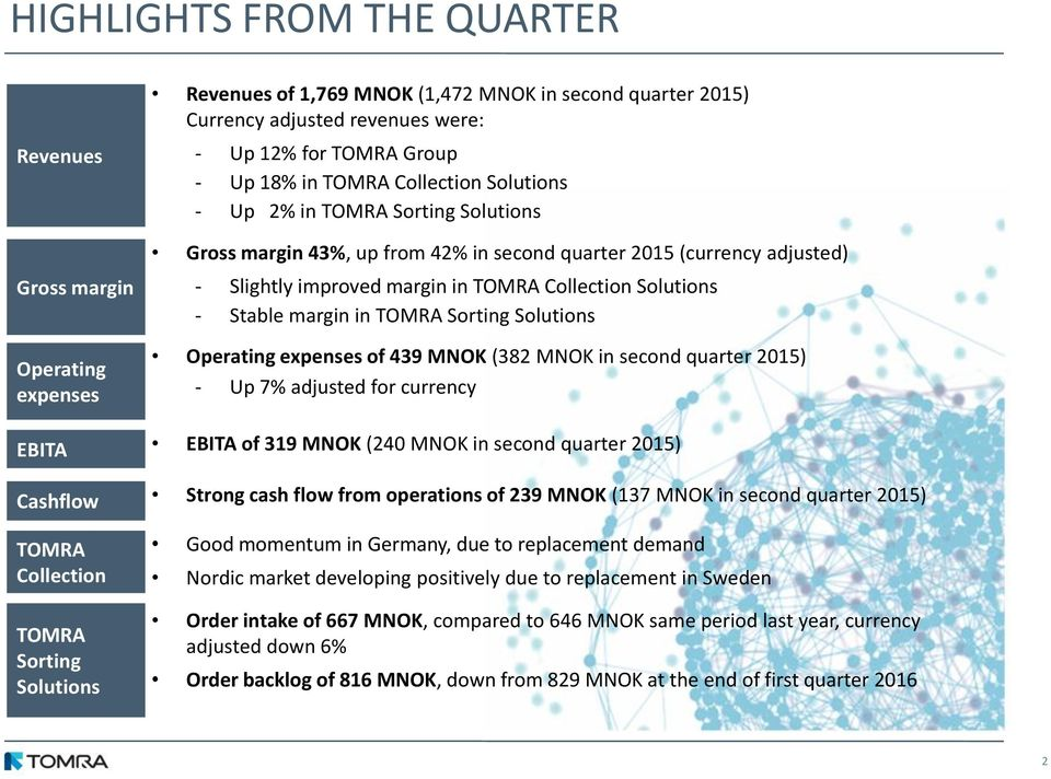 Slightly improved margin in TOMRA Collection Solutions - Stable margin in TOMRA Sorting Solutions Operating expenses of 439 MNOK (382 MNOK in second quarter 2015) - Up 7% adjusted for currency EBITA