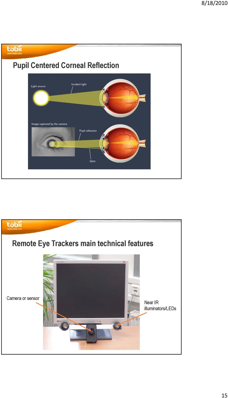 main technical features Camera