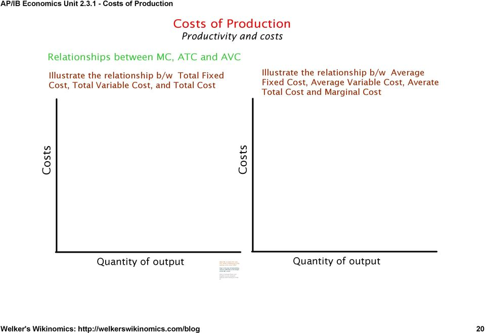 is below ATC and AVC, what is happening to the average costs curve? Why? How is the law of diminishing returns reflected in the shape of the MC curve?