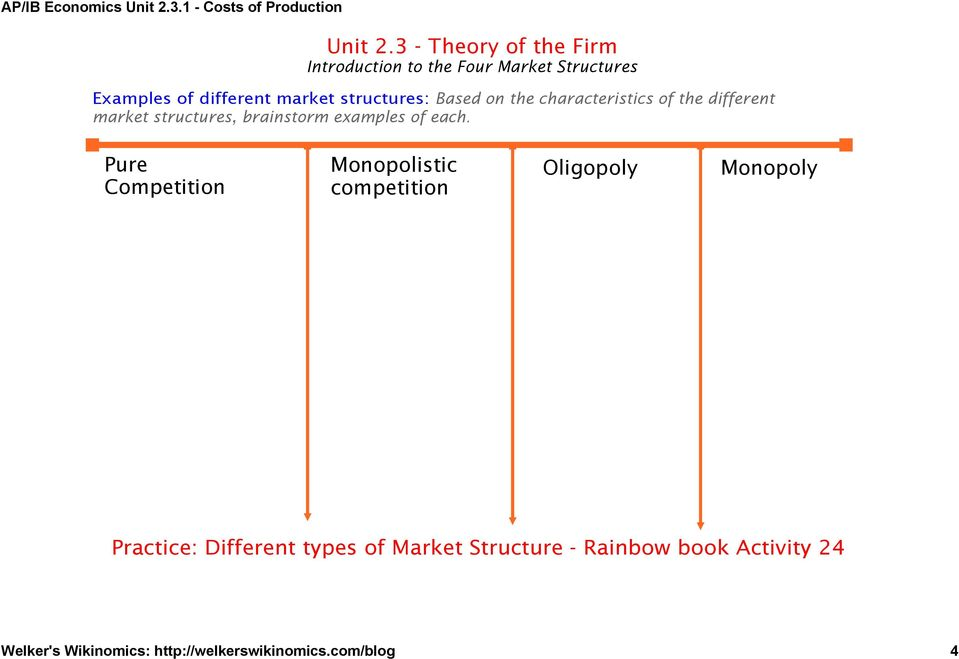Based on the characteristics of the different market structures, brainstorm examples of each.