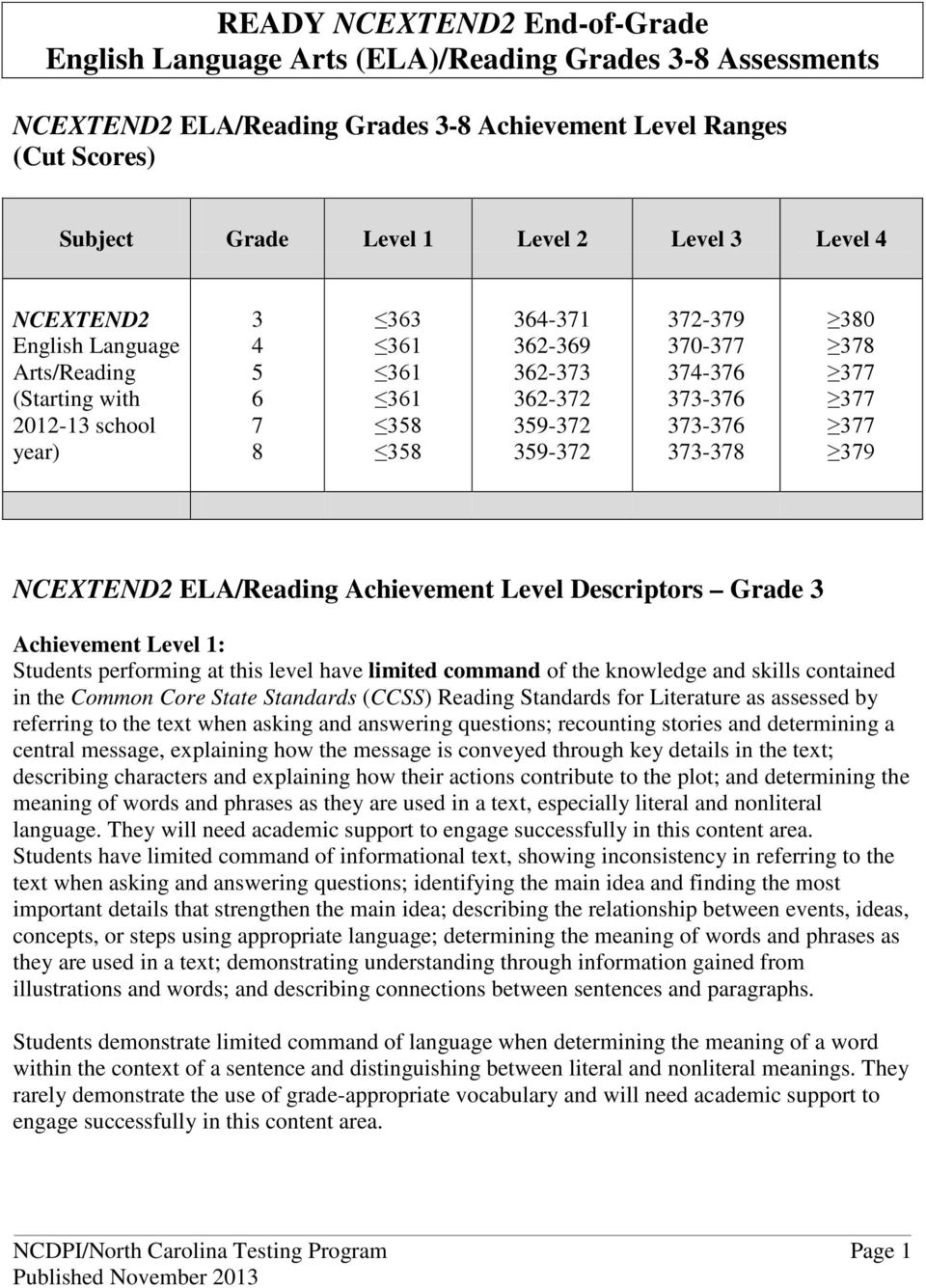 373-376 373-378 380 378 377 377 377 379 NCEXTEND2 ELA/Reading Achievement Level Descriptors Grade 3 Achievement Level 1: Students performing at this level have limited command of the knowledge and